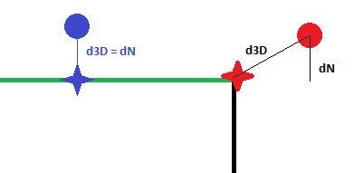 d3D_compared_to dN_on_the edge_of_a surface.png